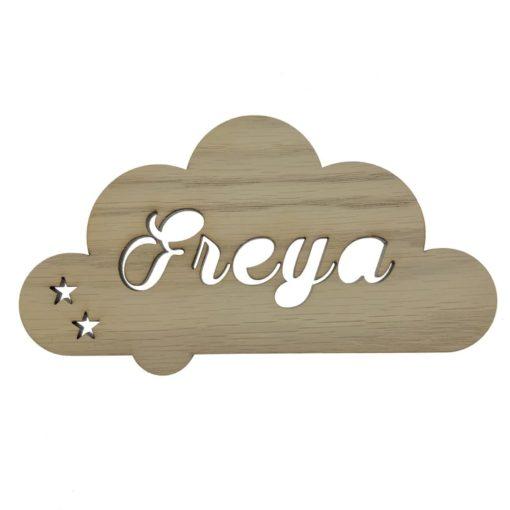 Smukt navneskilt formet som en sky
