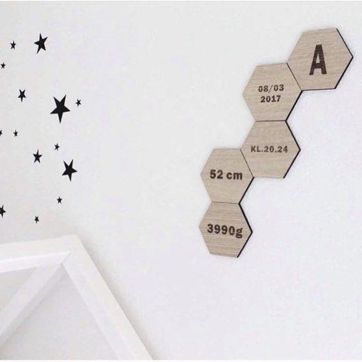 Design plade på væg med dåbsdata
