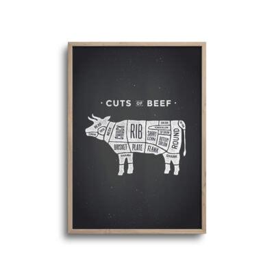 plakat til køkken med udskæring af kød med ko